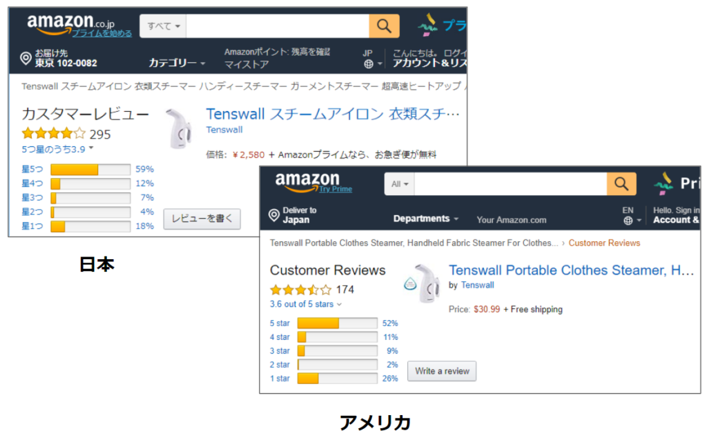 TENSWALLのハンディスチーマーの口コミ・評価