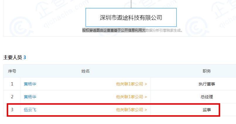 ikanziの企業情報の画面