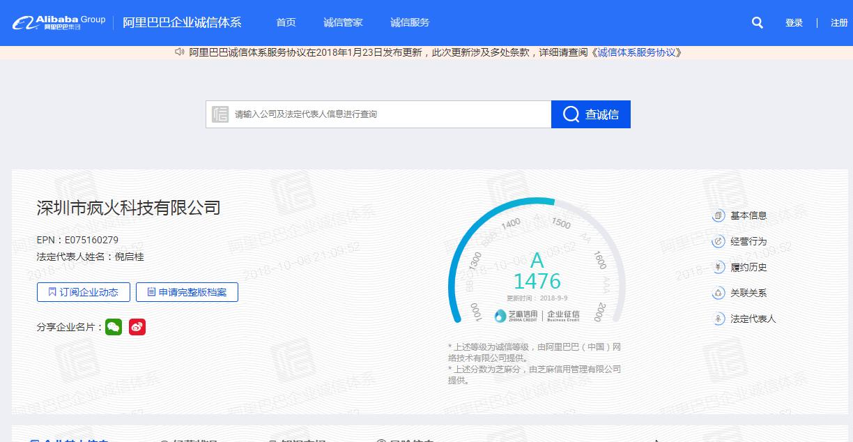Qtuoの企業信用スコアの画像
