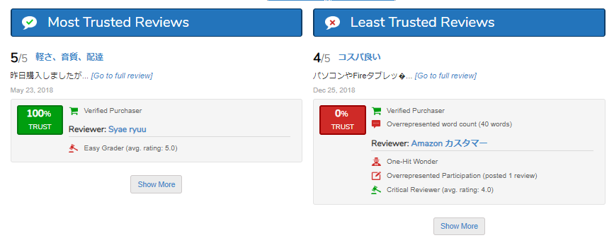 ReviewMeta Most/Least Trusted Reviewのスクリーンショット