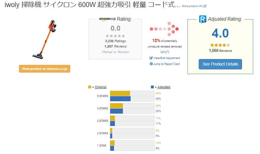 iwolyの評判・レビュー1