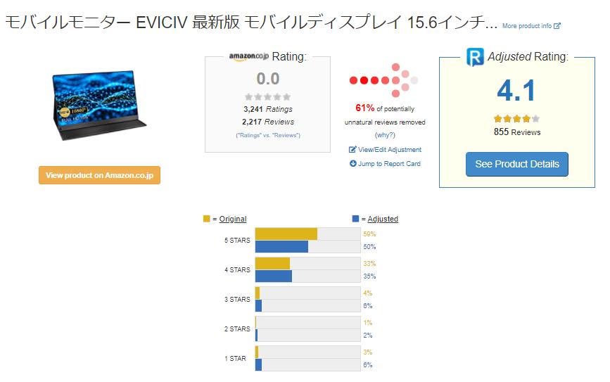 EVICIVの評判・レビュー1