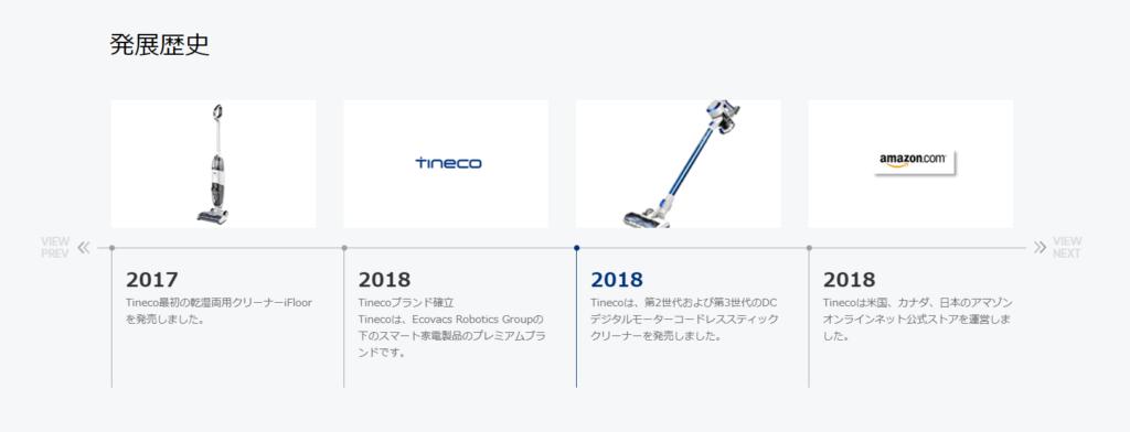 Tinecoブランドの推移