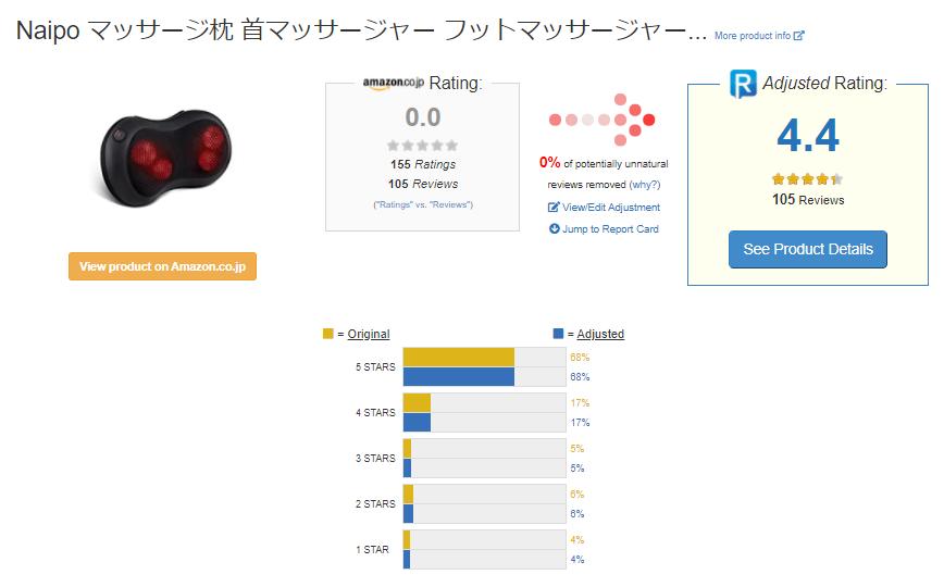 Naipoの評判・レビュー1