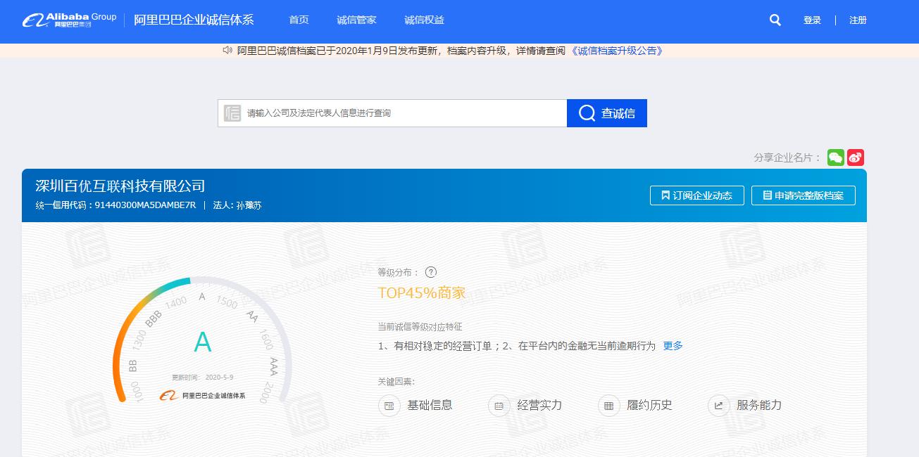 Chortauの企業信用スコア